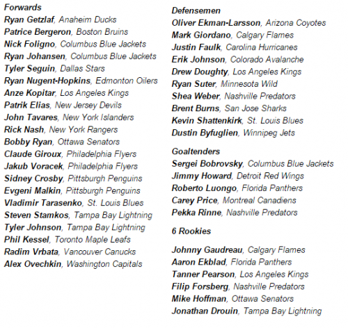 asg rosters